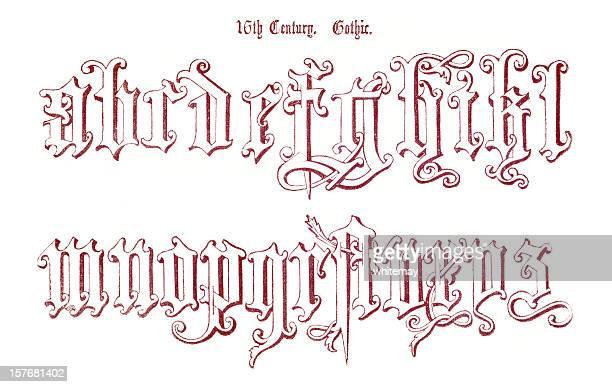 16th century Gothic lower case alphabet