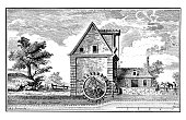 18th century illustration of a watermill. Published in 'L'encyclopedie, ou Dictionnarie Raisonne des Sciences, des Arts et des Metiers' (Diderot, Paris, 1751)