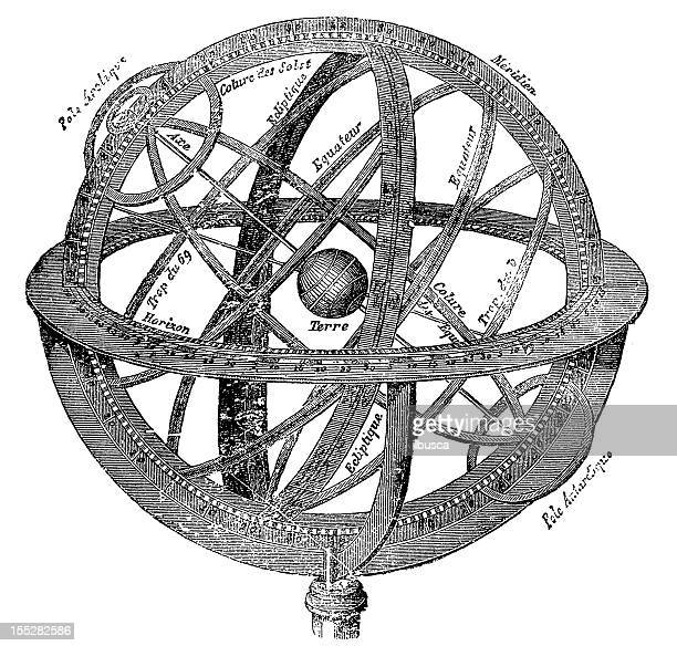 Armillary Sphere or Spherical Astrolabe