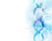 blue dna molecules  abstract technology background , concept of
