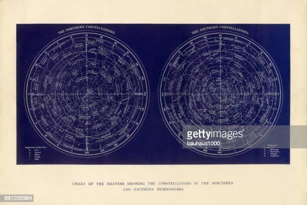 Grafiek van de hemelen de sterrenbeelden in de noordelijke en zuidelijke hemisferen tonen gravure, 1892