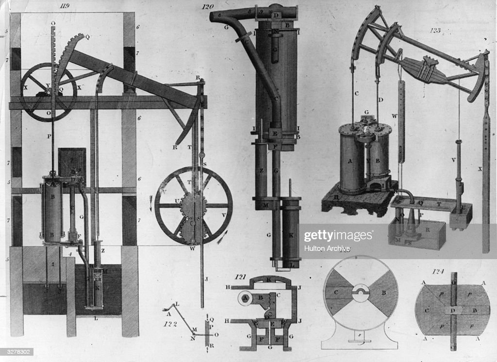 diagram of watt s improved steam engine fig s 119 122 and pictures getty images