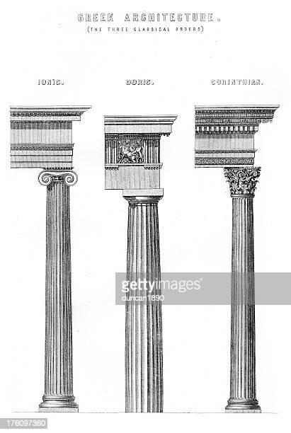 Colonnes classiques de l'Architecture grecque