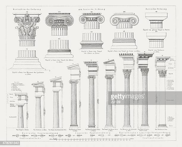 Classical pillars: Corinthian, Ionic, Doric order, wood engravings, published 1878.
