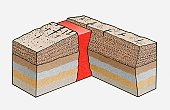 Cross-section illustration of a fissure volcano