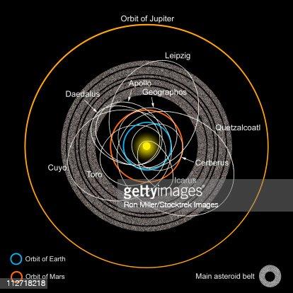 the diameter of asteroid belt - photo #37