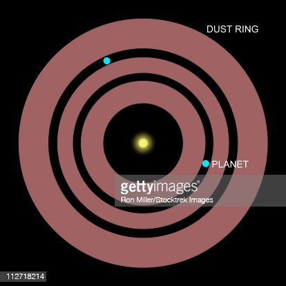 beta pictoris planets life or what And it moves direct imaging of beta pictoris b as it orbits its sun the snowline is thought to separate disk regions where rocky or gaseous/icy planets form ß pictoris b is at the right place to have formed by the process called core accretion # beta pictoris b.