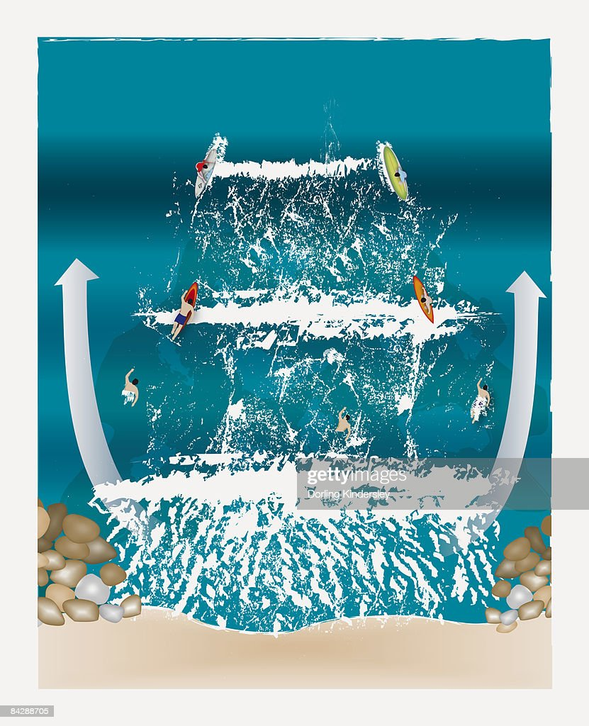 Digitally generated illustration showing how to assess surfing and swimming hazards in sea : Stock Illustration