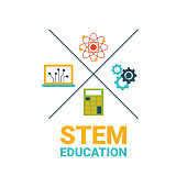 STEM - science, technology, engineering and mathematics badge concept with icon in flat design