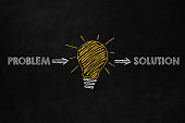 A conceptual problem solving design. Ability to solve problem. A big yellow lightbulb indicates an idea to solve problems.