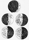 Galileo's drawings of the phases of the moon, based on observations through his telescope.