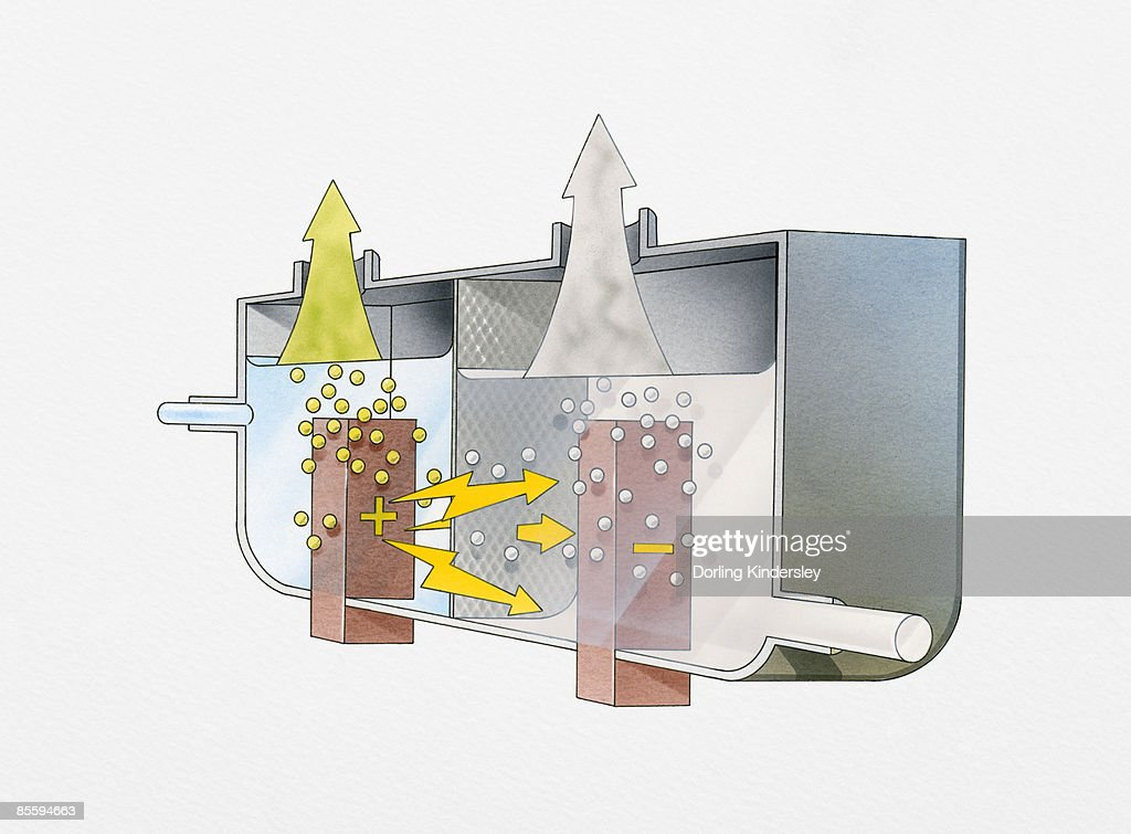 Illustration of chloralkali process where electrolysis separates chloride and hydroxide from sodium and hydrogen to form sodium hydroxide                                                        : Stock Illustration