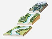 Illustration of sections of mountain terrain and rivers