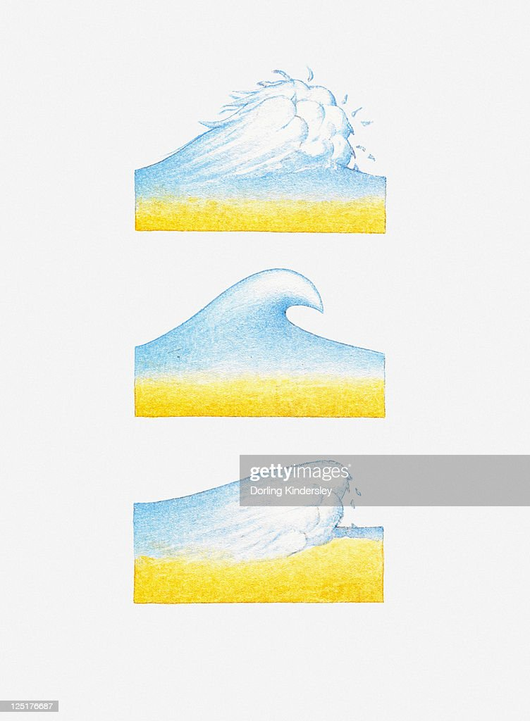 Illustration of waves forming and breaking on beach : Stock Illustration