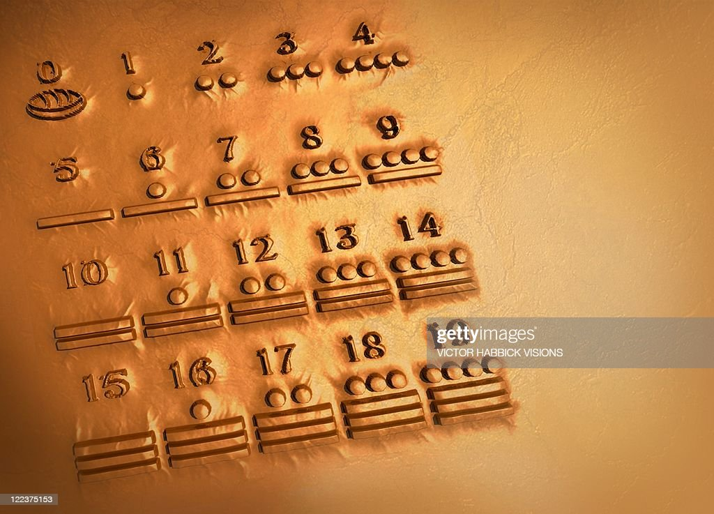 Maya numerals, artwork : Stock Illustration