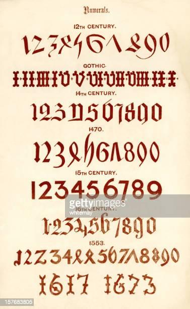 Medieval numerals
