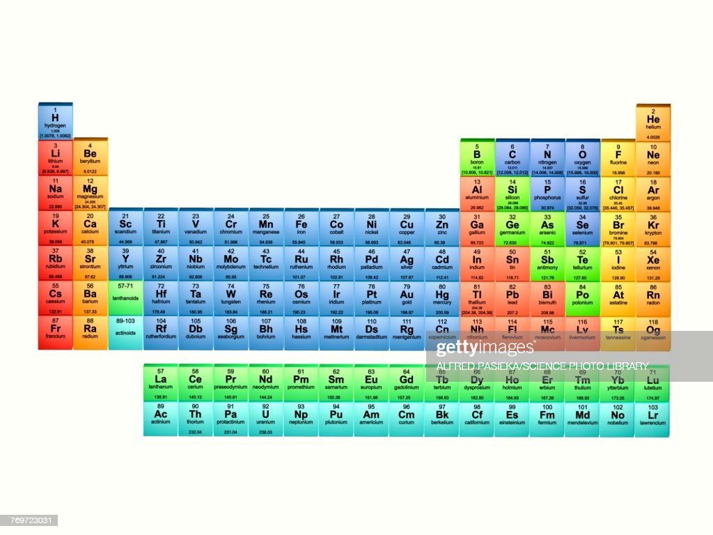 Element br periodic table choice image periodic table images periodic table of the elements 2017 illustration stock periodic table of the elements 2017 illustration gamestrikefo gamestrikefo Choice Image