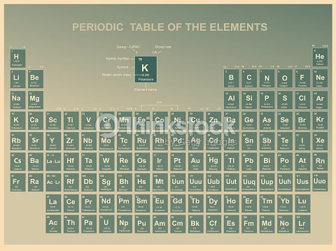 Periodic table of the elements with atomic number stock illustration periodic table of the elements with atomic number stock illustration urtaz Image collections