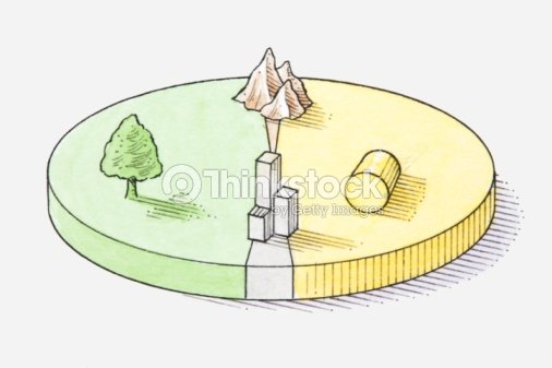 Pie Chart Illustration Representing Farmland Forest Mountain And