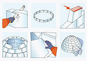 Series of illustrations showing how to construct an igloo