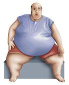 Distubios da obesidade