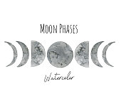 Watercolor moon phases isolated on white background. Abstract illustration for your design