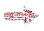Work life Balance word cloud shaped as a arrow
