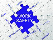 WORK SAFETY - PUZZLE CONCEPT