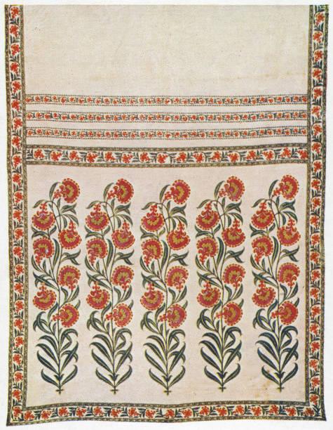 Mughal Paintings Art Th Century Part