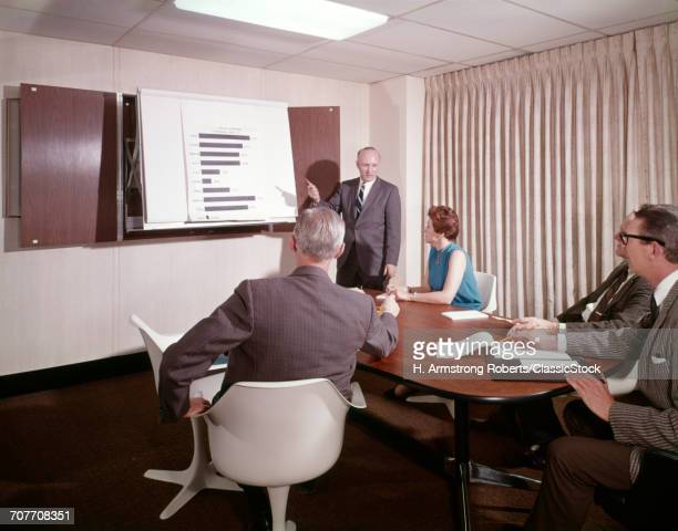 1960s MANAGEMENT EXECUTIVE...