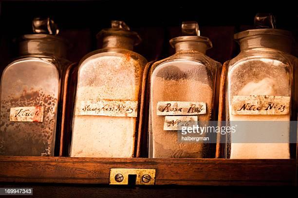 19 ème siècle médicaments