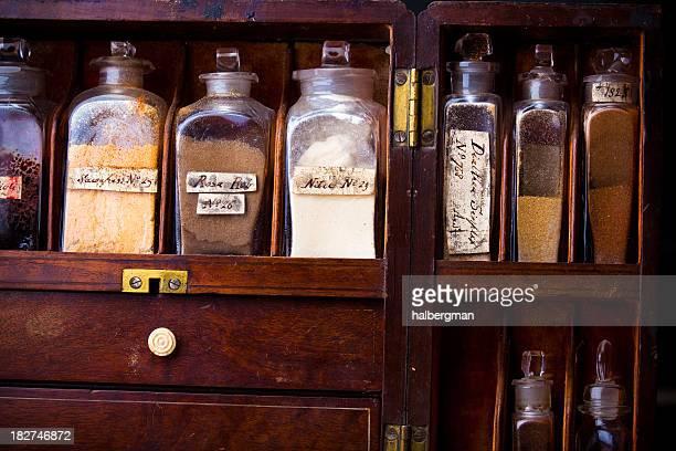 19th Century Medicines