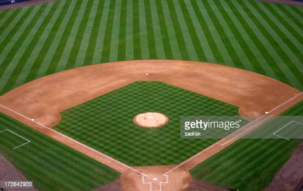 1st, 2nd,3rd,Home - Baseball Diamond