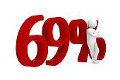 3d human leans against 69%