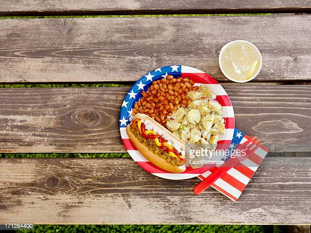 4 th of July Picknick