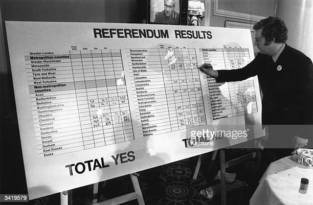 Results of the referendum on the Common Market are added to a noticeboard at the Waldorf Hotel London headquarters of 'Keep Britain In' campaign