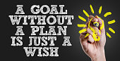 a Goal without a Plan is Just a Wish blackboard