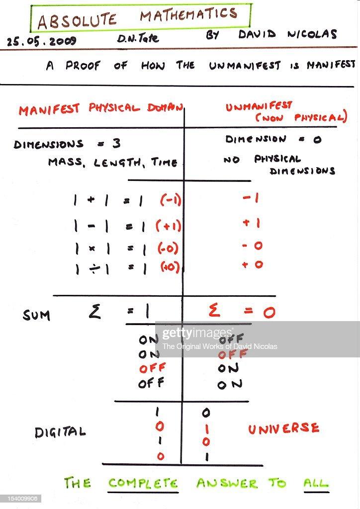 Absolute Mathematics : Stock Photo