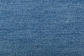 Abstract blue jeans texture background