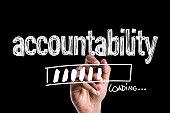 Accountability loading