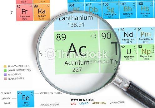 Actinium symbol ac element of the periodic table zoomed stock photo actinium symbol ac element of the periodic table zoomed stock photo urtaz Images