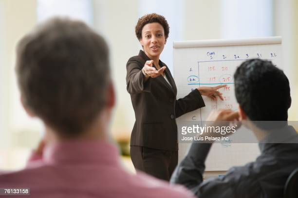 African American businesswoman giving presentation