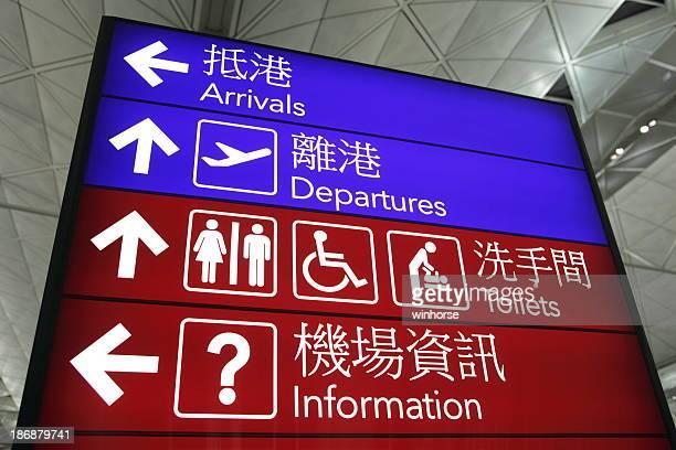 Les panneaux de l'aéroport (XXXL