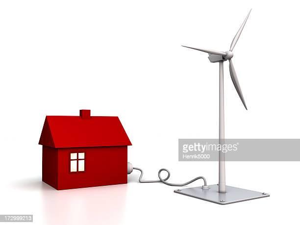 代替エネルギー: 風力発電