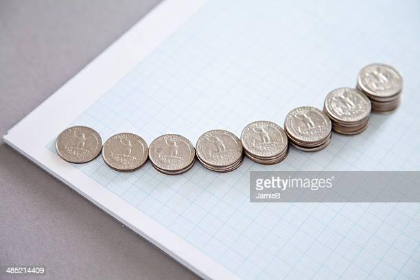 Pièces américaines sur papier millimétré
