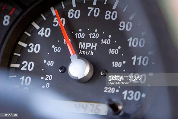 American Speedometer