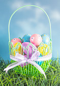 An Easter Basket Filled with Diecorated Eggs on a Clear Blue Sky Spring Day