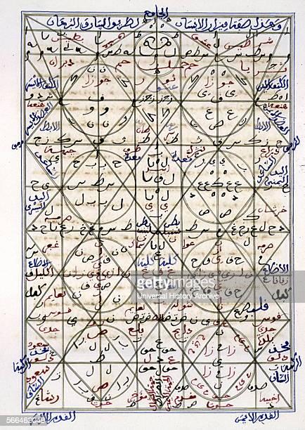 An elaborate multicoloured table from a copy of the alchemical treatise Kitab alBurhan fi asrar 'ilm almizan by alJaldaki The undated and unsigned...