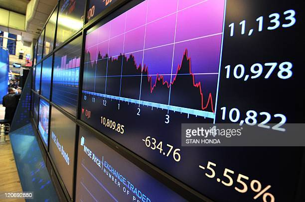 An electronic billboard shows a graph of trading throughout the day and the Dow Jones Industrial Average figures just after the closing bell at the...