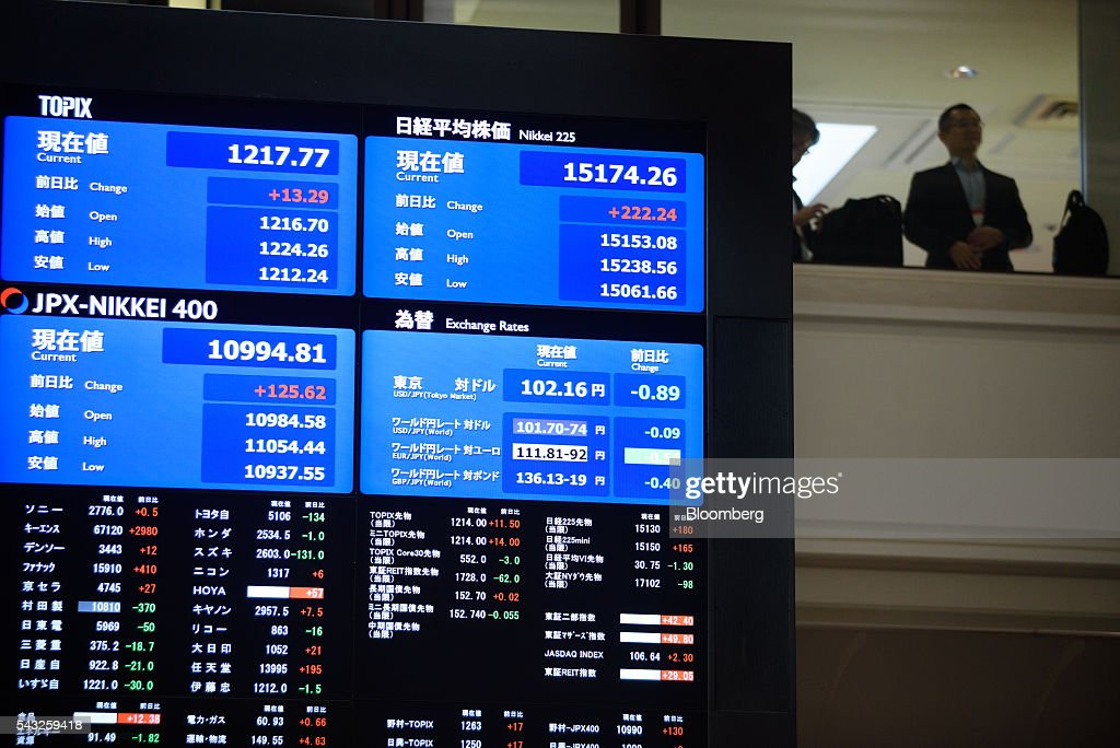 An electronic board displays market indices at the Tokyo Stock Exchange (TSE), operated by Japan Exchange Group Inc. (JPX), in Tokyo, Japan, on Monday, June 27, 2016. The yen was closing in on 99 per dollar at one point Friday and headed for its biggest gain since it was freely floated in February 1973, as Britain's vote to leave the European Union prompted investors to flee global markets and seek safety in Japanese government bonds. Photographer: Akio Kon/Bloomberg via Getty Images